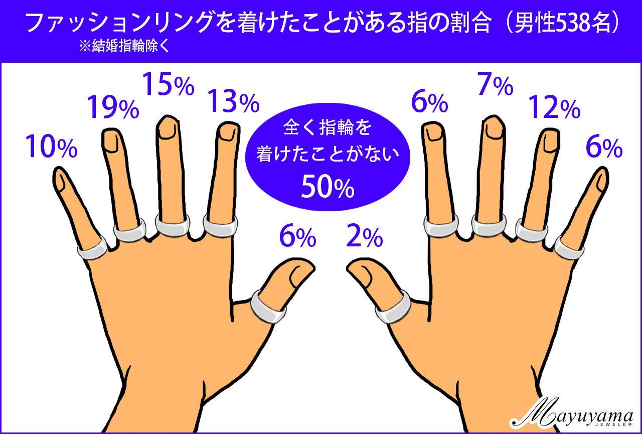 ring_man
